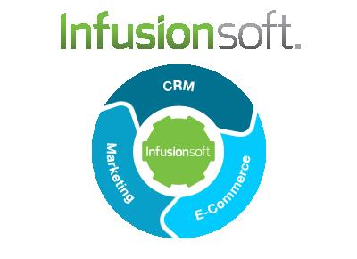 infusionsoft1