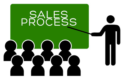 coaching_sales_process